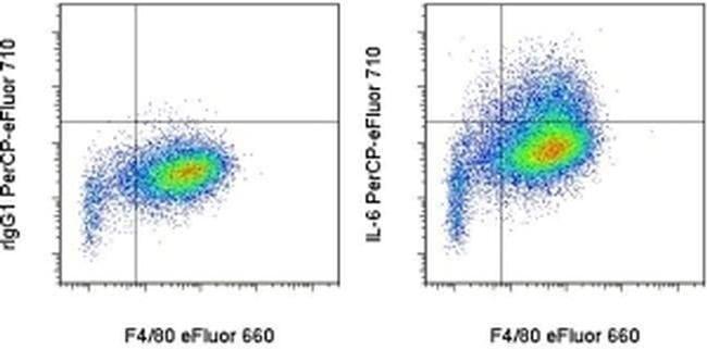 IL-6 Rat anti-Mouse, PerCP-eFluor™ 710, Clone: MP5-20F3, eBioscience™ 100 μg; PerCP-eFluor™ 710 IL-6 Rat anti-Mouse, PerCP-eFluor™ 710, Clone: MP5-20F3, eBioscience™