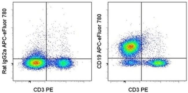 CD19 Rat anti-Mouse, APC-eFluor® 780, Clone: eBio1D3 (1D3), eBioscience™ 100 μg; APC-eFluor® 780 CD19 Rat anti-Mouse, APC-eFluor® 780, Clone: eBio1D3 (1D3), eBioscience™