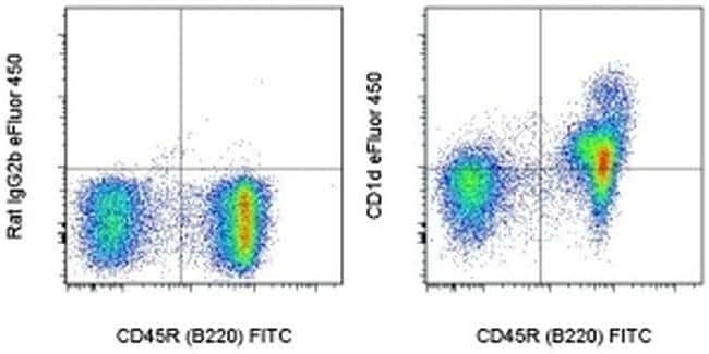 CD1d Rat anti-Mouse, eFluor® 450, Clone: 1B1, eBioscience™ 25 μg; eFluor® 450 Primary Antibodies CD1 to CD5