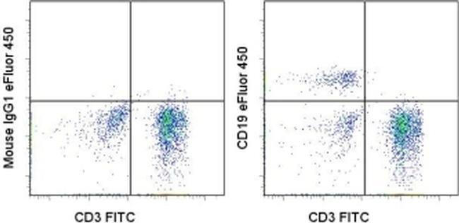 CD19 Mouse anti-Human, eFluor™ 450, Clone: HIB19, eBioscience™ 100 Tests; eFluor™ 450 CD19 Mouse anti-Human, eFluor™ 450, Clone: HIB19, eBioscience™