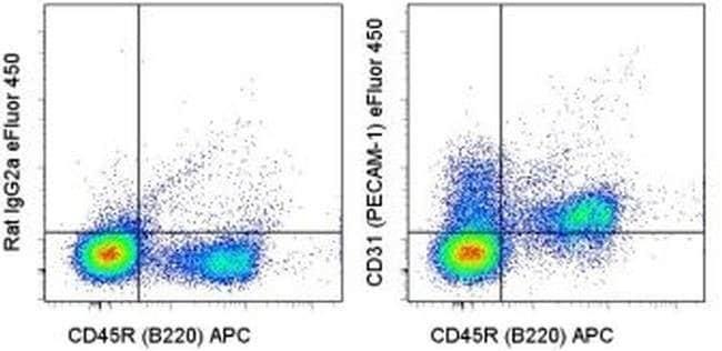 CD31 (PECAM-1) Rat anti-Mouse, eFluor® 450, Clone: 390, eBioscience™ 25 μg; eFluor® 450 CD31 (PECAM-1) Rat anti-Mouse, eFluor® 450, Clone: 390, eBioscience™