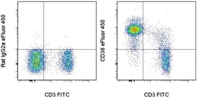 CD38 Rat anti-Mouse, eFluor(T) 450, Clone: 90, eBioscience ::
