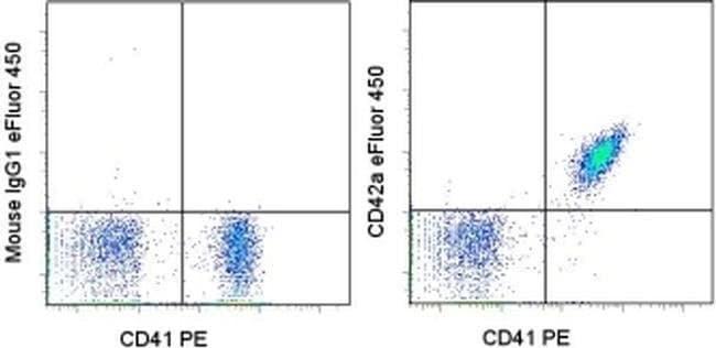 CD42a Mouse anti-Human, eFluor® 450, Clone: GR-P, eBioscience™ 100 Tests; eFluor® 450 CD42a Mouse anti-Human, eFluor® 450, Clone: GR-P, eBioscience™