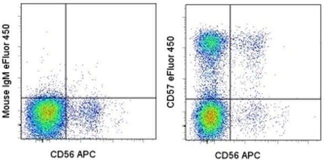 CD57 Mouse anti-Human, eFluor(T) 450, Clone: TB01 (TBO1), eBioscience ::