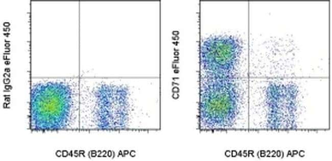 CD71 (Transferrin Receptor) Rat anti-Mouse, eFluor(T) 450, Clone: R17217