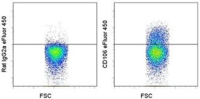 CD106 (VCAM-1) Rat anti-Mouse, eFluor(T) 450, Clone: 429, eBioscience ::