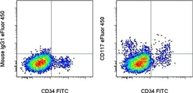 CD117 (c-Kit) Mouse anti-Human, eFluor® 450, Clone: 104D2, eBioscience™ 25 Tests; eFluor® 450 CD117 (c-Kit) Mouse anti-Human, eFluor® 450, Clone: 104D2, eBioscience™