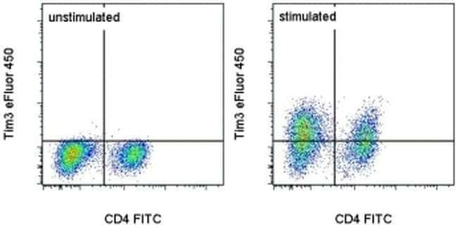 CD366 (TIM3), eFluor 450, clone: F38-2E2, eBioscience™ 25 Tests; eFluor 450 Primary Antibodies CD251 to CD400