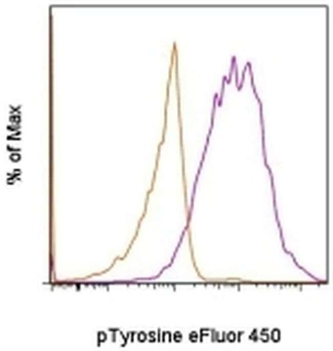 phospho-Tyrosine Mouse anti-Human, Mouse, eFluor™ 450, Clone: pY20, eBioscience™ 100 Tests; eFluor™ 450 phospho-Tyrosine Mouse anti-Human, Mouse, eFluor™ 450, Clone: pY20, eBioscience™