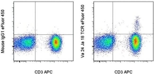 TCR V alpha 24 J alpha 18, eFluor 450, clone: 6B11, eBioscience™ 25 Tests; eFluor 450 Primary Antibodies V