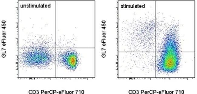 GL7 Rat anti-Human, Mouse, eFluor(T) 450, Clone: GL-7 (GL7), eBioscience