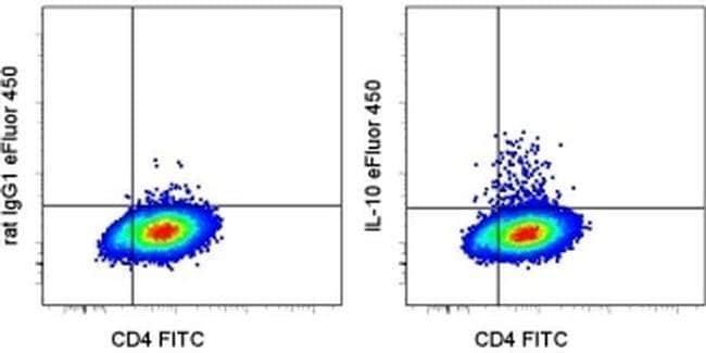 IL-10 Rat anti-Human, eFluor(T) 450, Clone: JES3-9D7, eBioscience ::