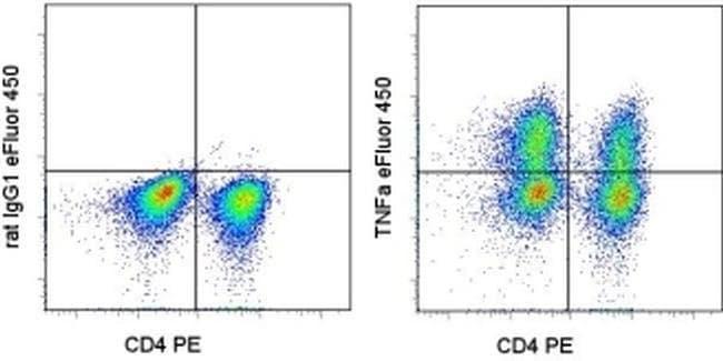 TNF alpha Rat anti-Mouse, eFluor(T) 450, Clone: MP6-XT22, eBioscience ::