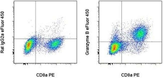 Granzyme B Rat anti-Mouse, eFluor® 450, Clone: NGZB, eBioscience™ 100 μg; eFluor® 450 Granzyme B Rat anti-Mouse, eFluor® 450, Clone: NGZB, eBioscience™