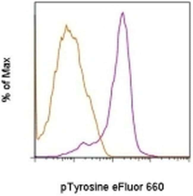 phospho-Tyrosine, eFluor 660, clone: pY20, eBioscience™ 100 Tests; eFluor 660 Primary Antibodies Ts to Tz