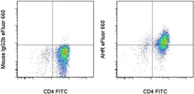 AHR Mouse anti-Human, eFluor™ 660, Clone: FF3399, eBioscience™ 25 Tests; eFluor™ 660 AHR Mouse anti-Human, eFluor™ 660, Clone: FF3399, eBioscience™