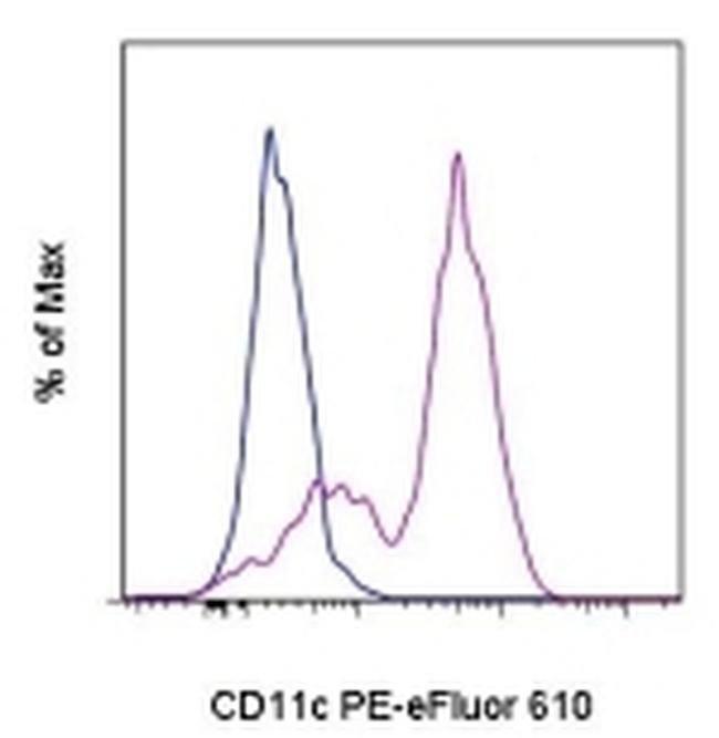 CD11c Mouse anti-Human, PE-eFluor® 610, Clone: 3.9, eBioscience™ 100 Tests; PE-eFluor® 610 CD11c Mouse anti-Human, PE-eFluor® 610, Clone: 3.9, eBioscience™