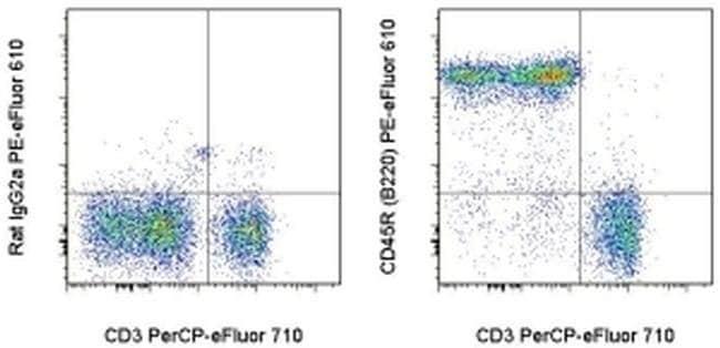CD45R (B220) Rat anti-Human, Mouse, PE-eFluor® 610, Clone: RA3-6B2, eBioscience™ 100 μg; PE-eFluor® 610 CD45R (B220) Rat anti-Human, Mouse, PE-eFluor® 610, Clone: RA3-6B2, eBioscience™