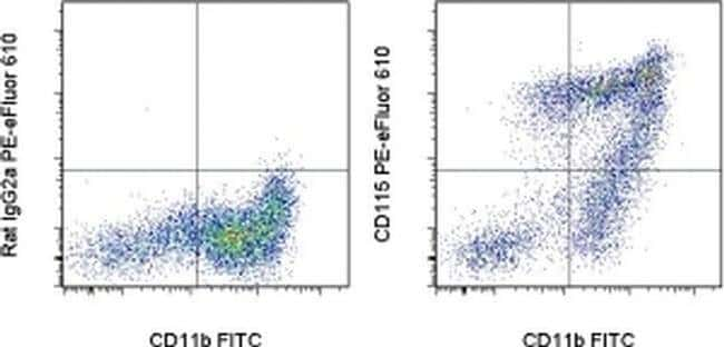 CD115 (c-fms) Rat anti-Mouse, PE-eFluor™ 610, Clone: AFS98, eBioscience™ 25 μg; PE-eFluor™ 610 CD115 (c-fms) Rat anti-Mouse, PE-eFluor™ 610, Clone: AFS98, eBioscience™