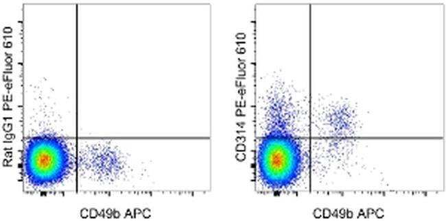 CD314 (NKG2D) Rat anti-Mouse, PE-eFluor® 610, Clone: CX5, eBioscience™ 100 μg; PE-eFluor® 610 Primary Antibodies CD251 to CD400