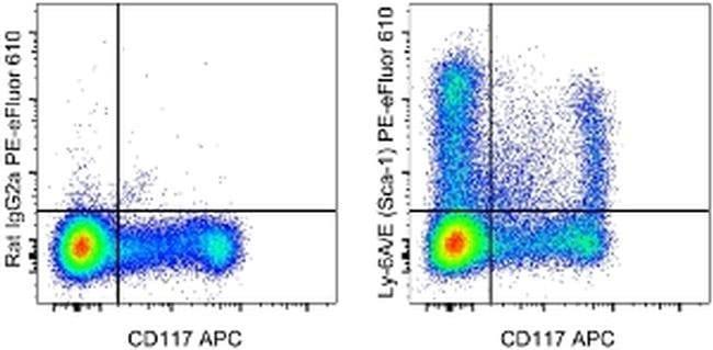 Ly-6A/E (Sca-1) Rat anti-Mouse, PE-eFluor® 610, Clone: D7, eBioscience™ 100 μg; PE-eFluor® 610 Primary Antibodies L