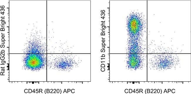 CD11b Rat anti-Mouse, Super Bright 436, Clone: M1/70, eBioscience™ 100 μg; Super Bright 436 CD11b Rat anti-Mouse, Super Bright 436, Clone: M1/70, eBioscience™