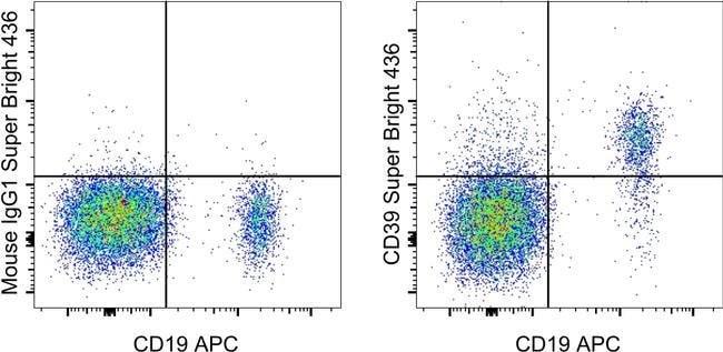 CD39 Mouse anti-Human, Super Bright 436, Clone: eBioA1 (A1), eBioscience™ 100 Tests; Super Bright 436 CD39 Mouse anti-Human, Super Bright 436, Clone: eBioA1 (A1), eBioscience™