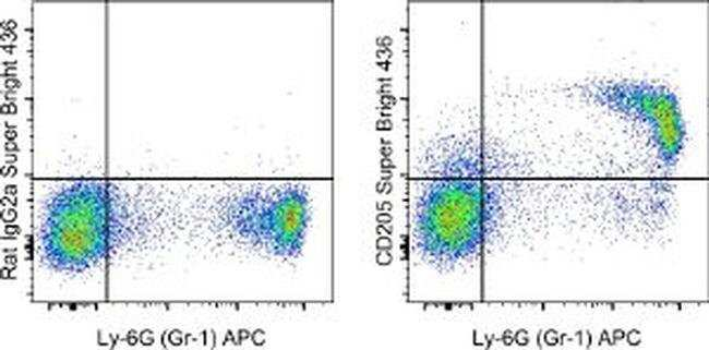 CD205 Rat anti-Mouse, Super Bright 436, Clone: 205yekta, eBioscience ::