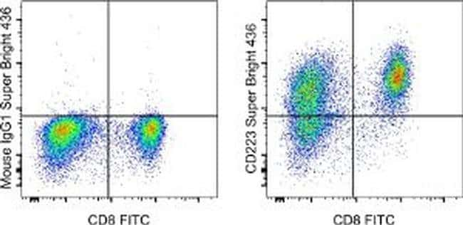 CD223 (LAG-3) Mouse anti-Human, Super Bright 436, Clone: 3DS223H, eBioscience