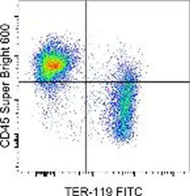 CD45 Rat anti-Mouse, Super Bright 600, Clone: 30-F11, eBioscience ::