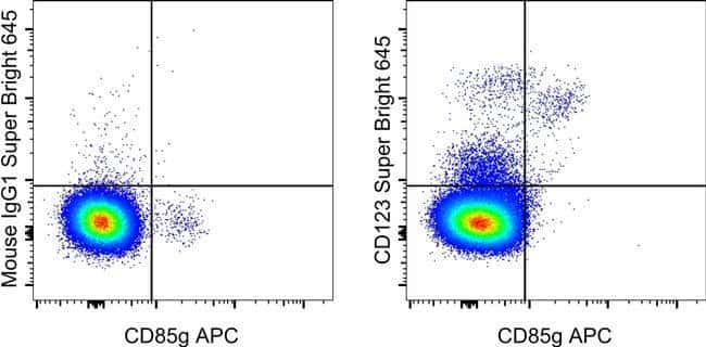 CD123 Mouse anti-Human, Super Bright 645, Clone: 6H6, eBioscience™