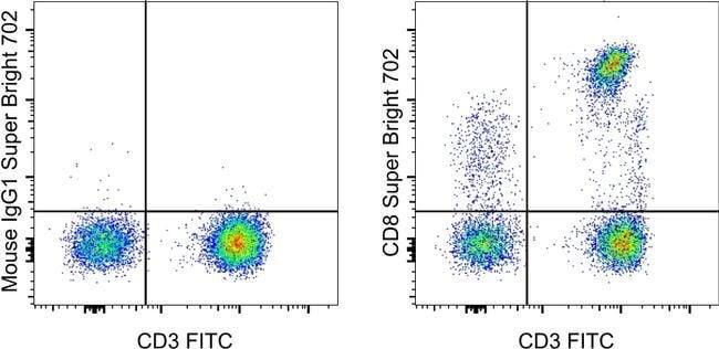 CD8a Mouse anti-Human, Super Bright 702, Clone: RPA-T8, eBioscience™ 25 Tests; Super Bright 702 CD8a Mouse anti-Human, Super Bright 702, Clone: RPA-T8, eBioscience™