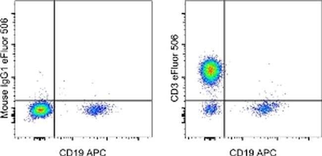 CD3 Mouse anti-Human, eFluor® 506, Clone: UCHT1, eBioscience™ 100 Tests; eFluor® 506 CD3 Mouse anti-Human, eFluor® 506, Clone: UCHT1, eBioscience™
