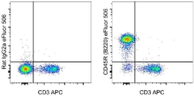 CD45R (B220) Rat anti-Human, Mouse, eFluor™ 506, Clone: RA3-6B2, eBioscience™ 25 μg; eFluor™ 506 CD45R (B220) Rat anti-Human, Mouse, eFluor™ 506, Clone: RA3-6B2, eBioscience™
