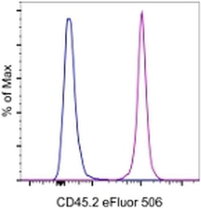 CD45.2 Mouse anti-Mouse, eFluor® 506, Clone: 104, eBioscience™ 100 μg; eFluor® 506 CD45.2 Mouse anti-Mouse, eFluor® 506, Clone: 104, eBioscience™