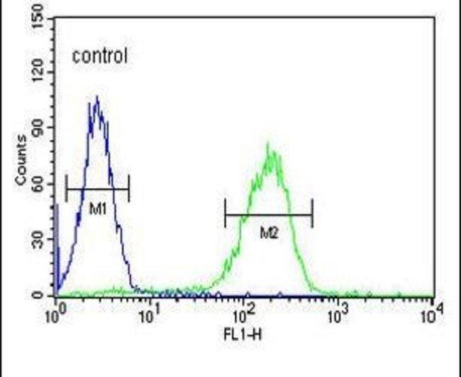 Apolipoprotein L6 Rabbit anti-Human, Polyclonal, Invitrogen 400 µL;
