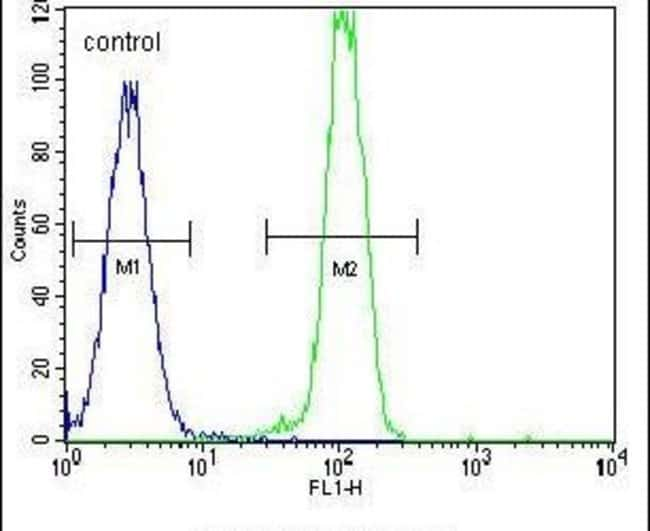 beta-2 Microglobulin Rabbit anti-Human, Polyclonal, Invitrogen 400 µL;