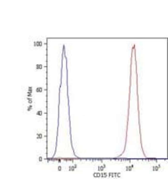 SSEA1 Mouse anti-Human, Clone: MEM-158, Invitrogen 100 μg; Unconjugated:Antibodies