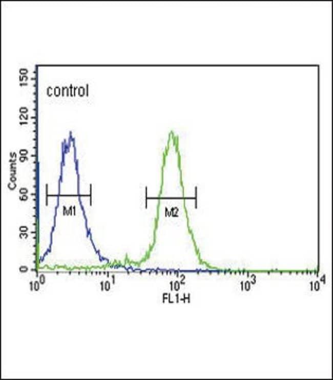 GP6 Rabbit anti-Human, Polyclonal, Invitrogen 400 µL; Unconjugated
