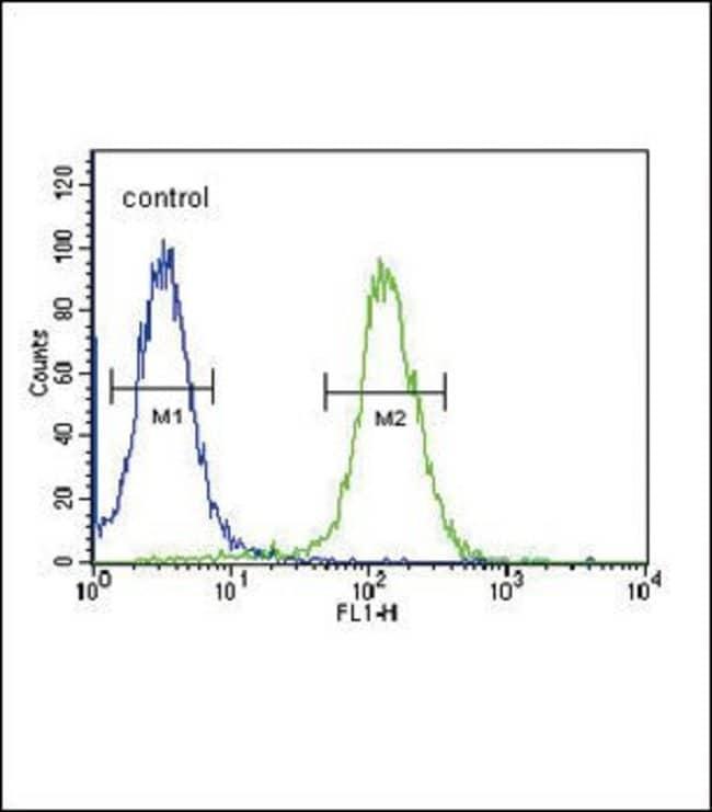 NPFF Rabbit anti-Human, Polyclonal, Invitrogen 400 µL; Unconjugated