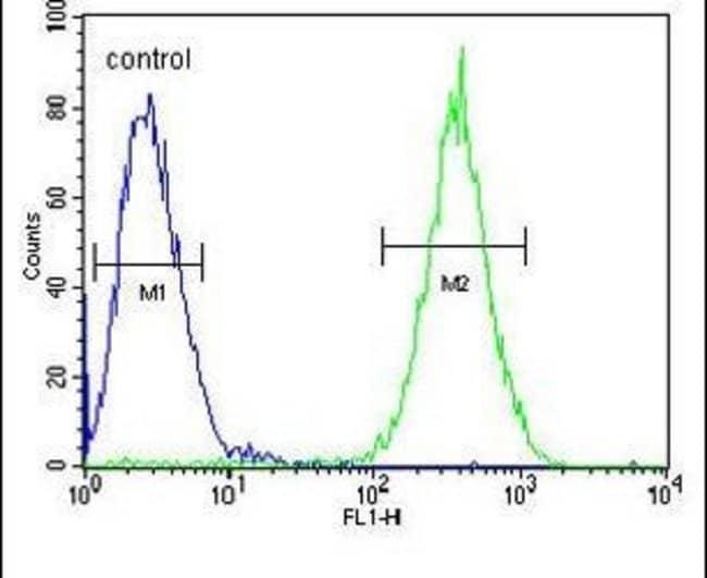 CD162 Rabbit anti-Human, Polyclonal, Invitrogen 400 µL; Unconjugated