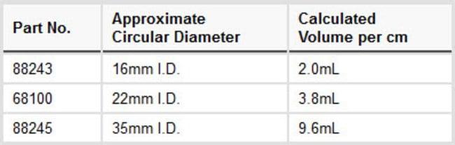 Thermo Scientific™SnakeSkin™ 10K MWCO Dialysis Tubing: Dialysis and Desalting Protein Biology